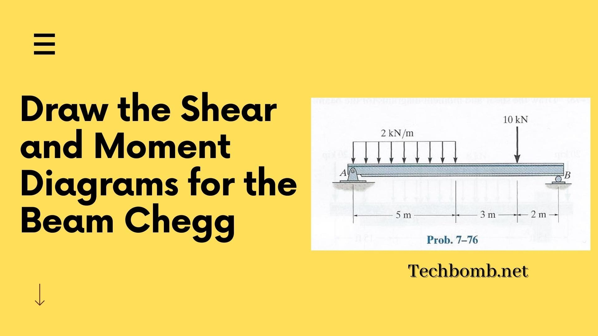 [Solved] Draw the Shear and Moment Diagrams for the Beam Chegg