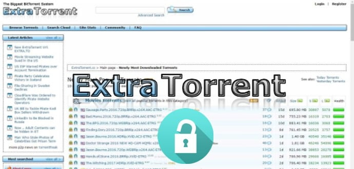 ExtraTorrent is one of the best torrent site